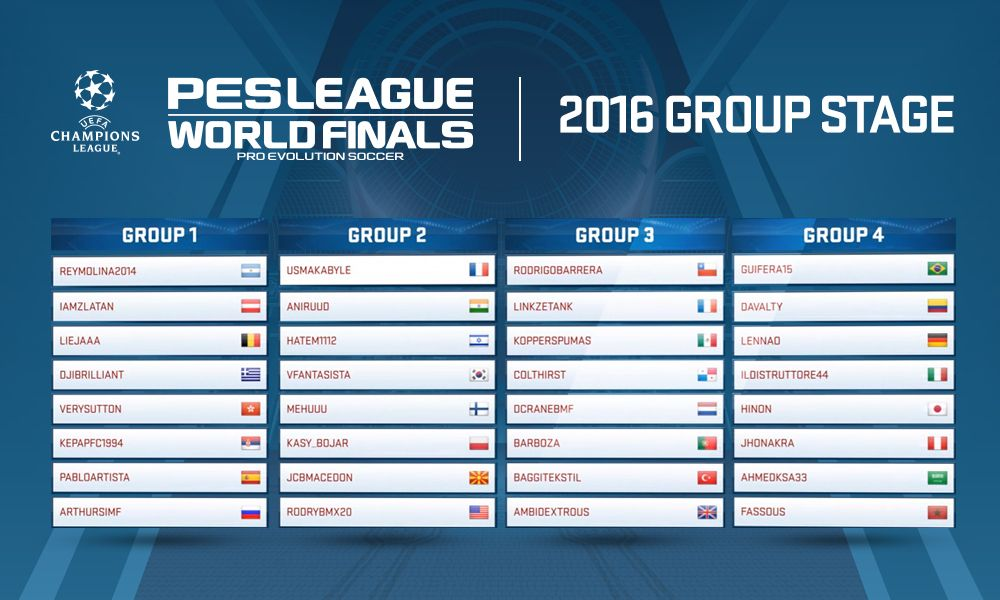 PES League 2016 Groups