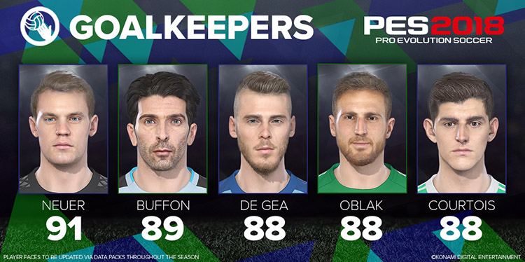 PES 2018 TOP 5 GoalKeepers