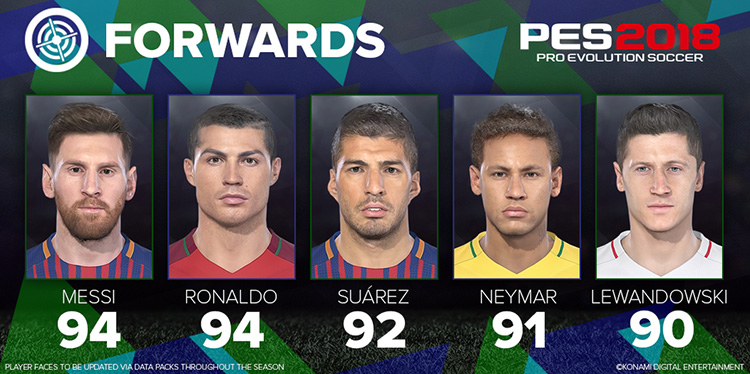PES 2018 TOP 5 Attaquants